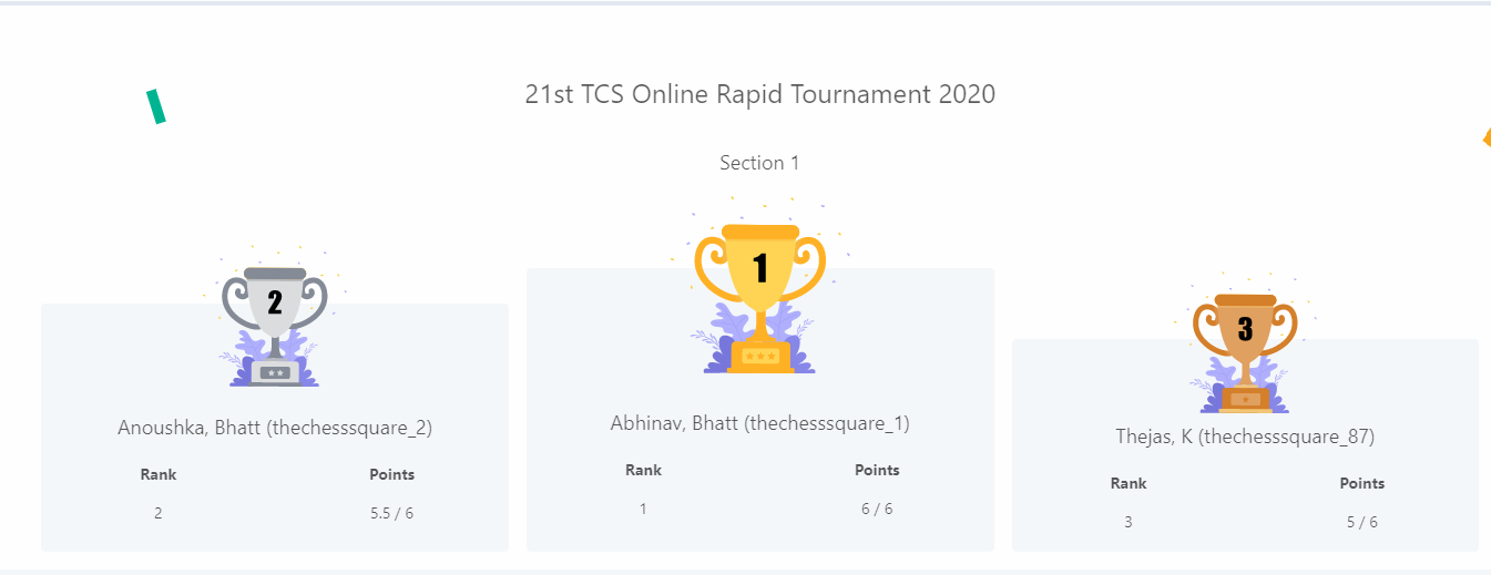 21st TCS Online Rapid Rating Tournament 2020